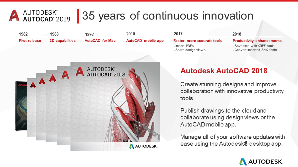 35 years of continuous innovation