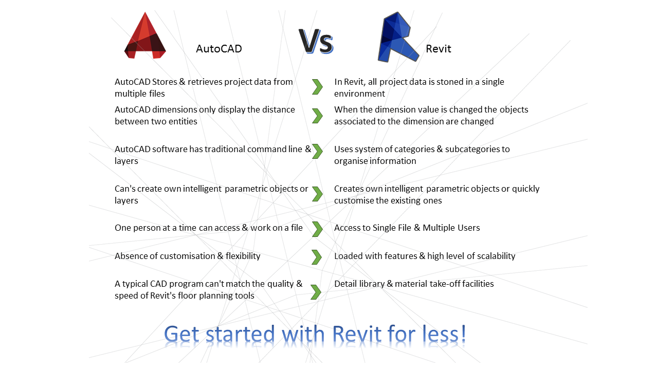 revit offer.png
