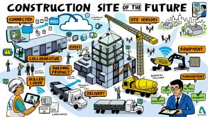 construction-site-of-the-future-illustration.jpeg